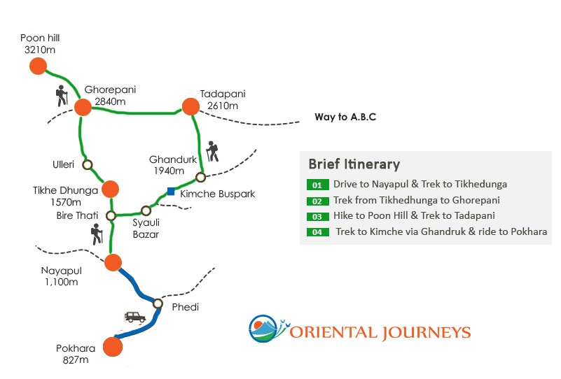 Trail Map 4 Days Ghorepani Poon Hill Trek